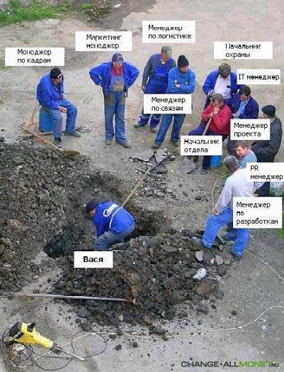 Скачать Организация труда на Предприятии сервиса курсовая Организация труда на Предприятии сервиса курсовая