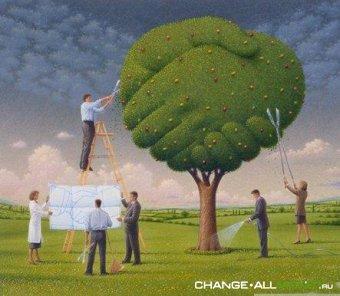 Что такое корпоративное управление? Какие модели корпоративного управления  ...