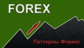 Паттерны Форекс