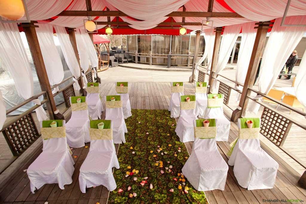 План по организации свадьбы