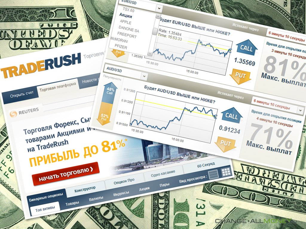 Traderush options reviews