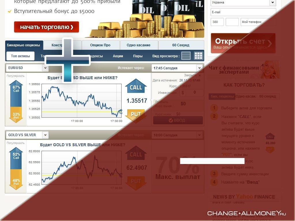 Бинарные опционы недостатки в чем особенность торговли бинарными опционами