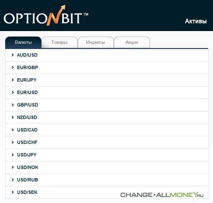 Активы в OptionBit