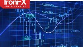 IronFX: обзор Форекс брокера