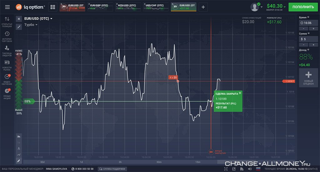 Binary Options Moving Average Strategy - Ras Al Khaimah - IQ Option - Uk