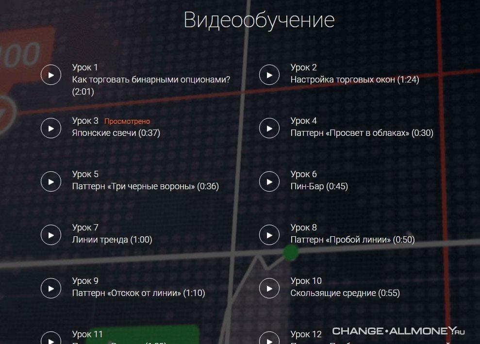 Iq option ru